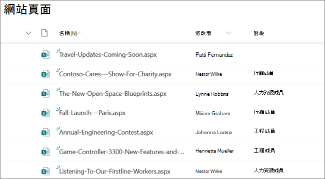 SharePoint 網站擁有者或系統管理員的 [網站頁面] 視圖,顯示已針對目標物件設定的新聞文章