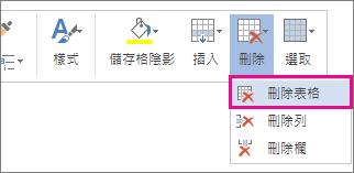在 Word Online 中選取某個表格儲存格內容時所開啟的快顯功能表部分圖像,其中的 [刪除表格] 選項呈醒目提示狀態。