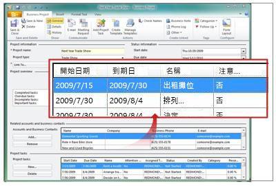 商務專案記錄顯示專案工作