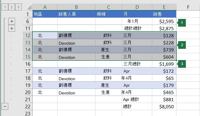 已選取要分組至階層第 2 層的資料。