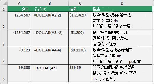 美元函數範例