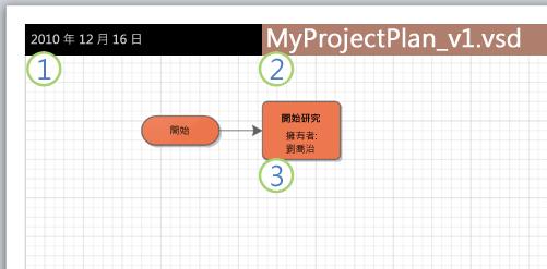 含有檔案名稱和日期功能變數的框線;含有圖形資料功能變數的圖形