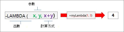 LAMBDA 函數運作方式