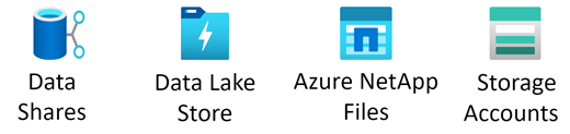 Azure 儲存體樣。