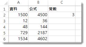 欄 A 乘以儲存格 C2,結果在欄 B
