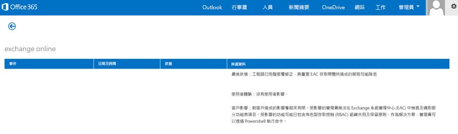 Office 365 健康情況儀表板圖片,其中說明 Exchange Online 服務已還原及原因。