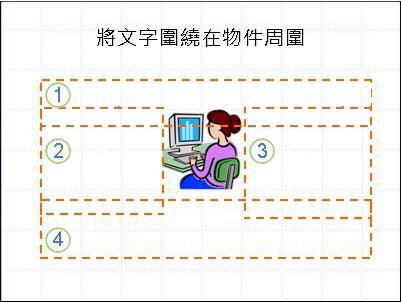 投影片,具有物件及已編號的文字方塊且沒有文字