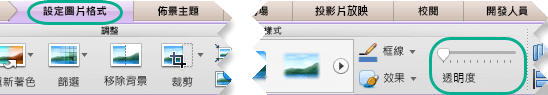 圖片的 [透明度] 滑桿,就在 [設定圖片格式] 索引標籤上選取一張投影片上的圖片