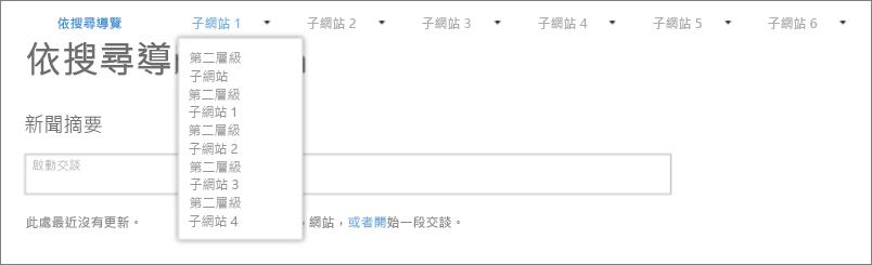 螢幕擷取畫面顯示網站與子網站