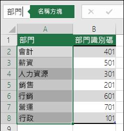 在 [名稱] 方塊中針對清單輸入有意義的名稱