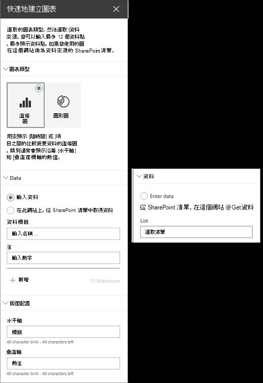 快速圖表網頁組件設定