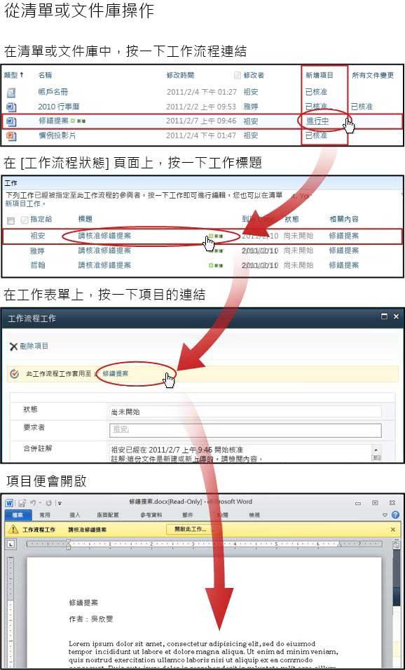 從清單或文件庫存取項目和工作表單