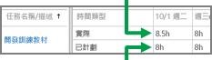 [時程表] 列