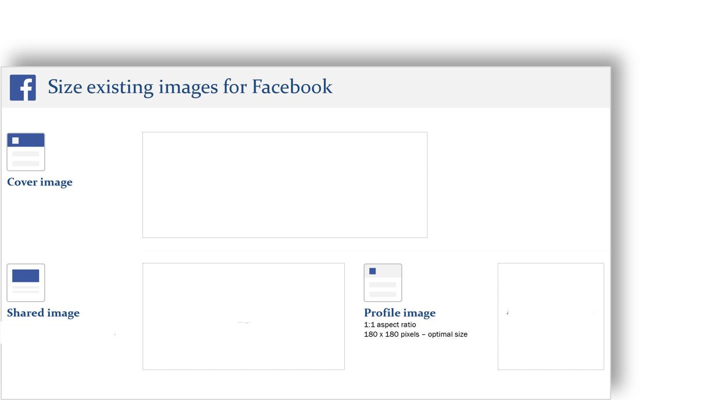 社交媒體圖像範本的概念性圖像