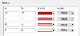 數字範圍的色彩指定功能表