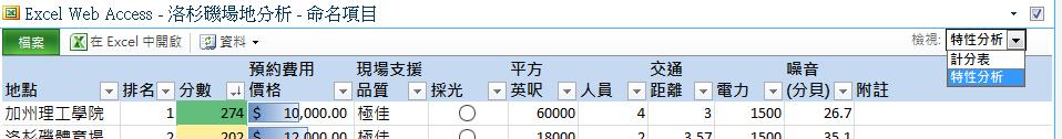 顯示命名項目之 [檢視] 下拉式選項的 EWA 網頁組件工具列