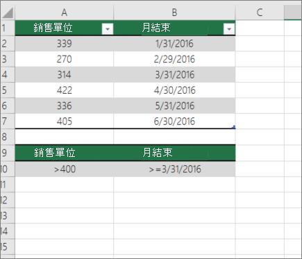 DCOUNT 的範例資料