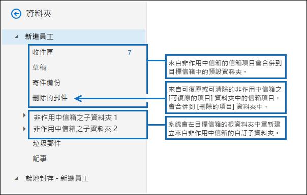 未使用 TargetRootFolder 參數時的螢幕擷取畫面
