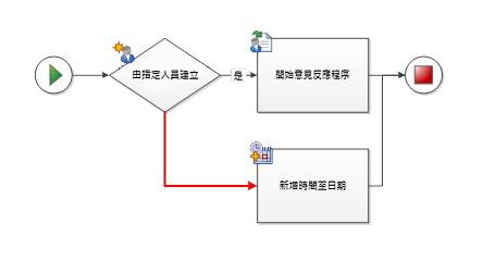 條件圖形沒有標示為 [是] 或 [否] 的連接