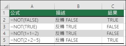 反轉引數的 NOT 函數範例。例如 =NOT(1+1=2)