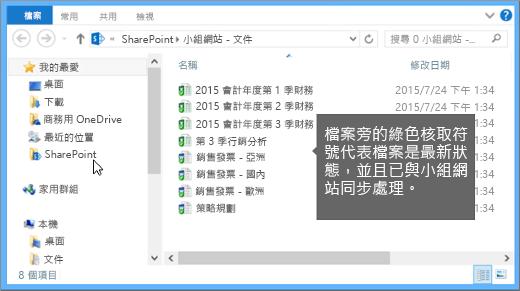 使用檔案總管瀏覽至桌面上的同步檔案。它位於 SharePoint 資料夾。