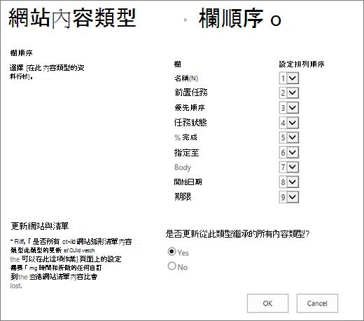 內容類型欄訂單] 頁面