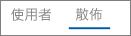 Yammer 裝置使用量報告中 [通訊群組] 檢視的螢幕擷取畫面