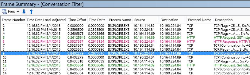 Netmon 中的一般延遲,Netmon 預設 [Time Delta] 欄新增至 [Frame Summary]。