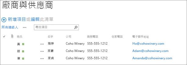 螢幕擷取畫面顯示已新增多個連絡人至您的頁面