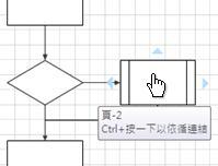 子流程圖形代表已經是另一個頁面上圖表的子流程。