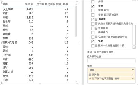 從資料表開始製作散佈圖