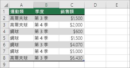樞紐分析表的範例資料