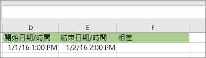 開始日期為 1/1/16 1:00 PM,結束日期為 1/2/16 2:00 PM