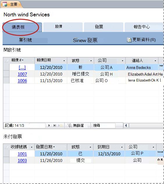 [服務] 資料庫範本的 [儀表板] 索引標籤