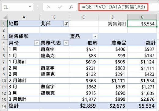 使用 GETPIVOTDATA 函數從樞紐分析表傳回資料的範例。