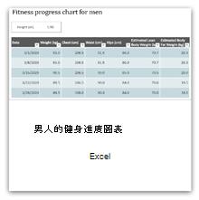 選取此項目以取得男性健身進度表範本。