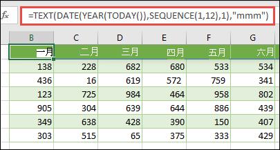 使用文字、日期、年份、TODAY 及順序函數的組合來建立12個月的動態清單