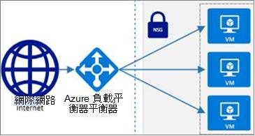 您可以在 Visio for web 中選取 Azure 圖形