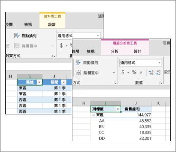 [表格工具] 和 [樞紐分析表工具]