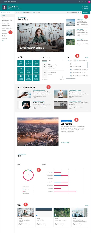 SharePoint Online 中的新式小組網站範例
