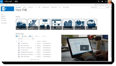 在網站內嵌 Office 365 視訊