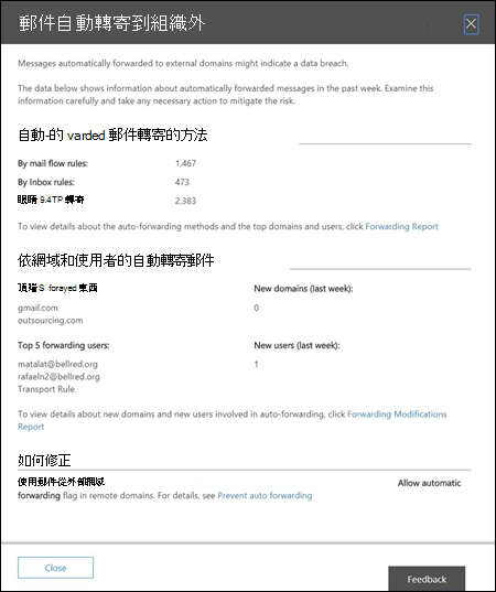 在 Office 365 的安全性與規範中心自動轉寄郵件報表的詳細資料彈出式