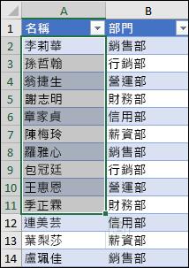在較大範圍內排序小範圍的範例。