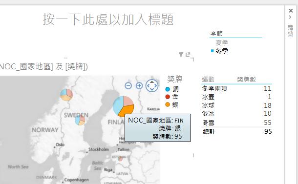 交叉分析篩選器、表格和地圖在 Power View 中皆為互動式