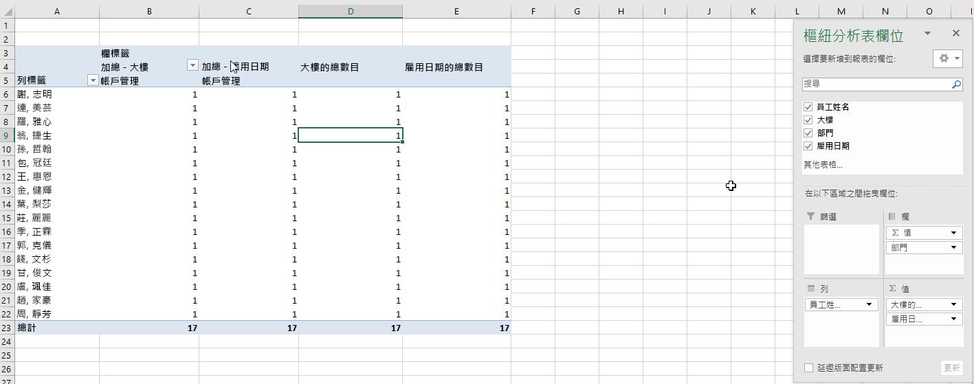 樞紐分析表中選取的欄位