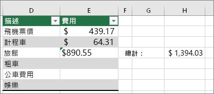 #VALUE! 錯誤消失,並以公式結果取代。 儲存格 E4 中的綠色矩形
