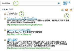 SharePoint 的三個首選出現在搜尋結果頁面的頂端