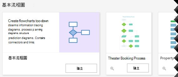 Visio 首頁上的基本流程圖選項。