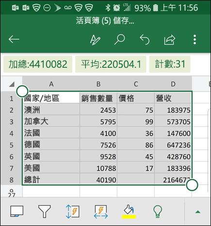 Excel 已轉換您的資料,並將它傳回到格線。