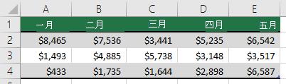 您可以使用一列的表格標題,例如一月、 二月年 3 月等等。